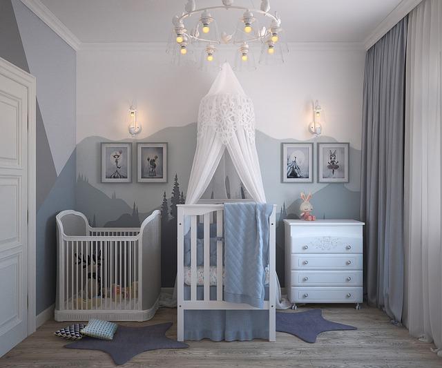 Attraktiv Babyzimmer Einrichtung